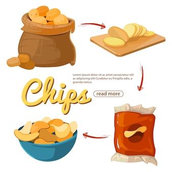 Plakat informacyjny o chipsach ziemniaczanych.