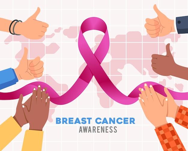 Plakat kampanii uświadamiającej na temat raka piersi, zilustrowany różową wstążką i wieloma różnymi kolorami dłoni, opisuje wsparcie z całego świata