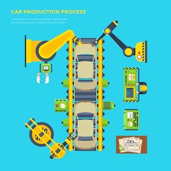 Plakat linii produkcyjnej samochodów