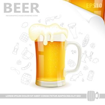 Plakat piwa