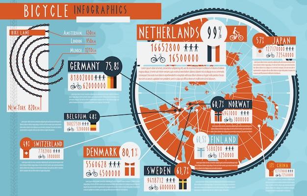 Plakat plansza rowerowa na całym świecie infographic