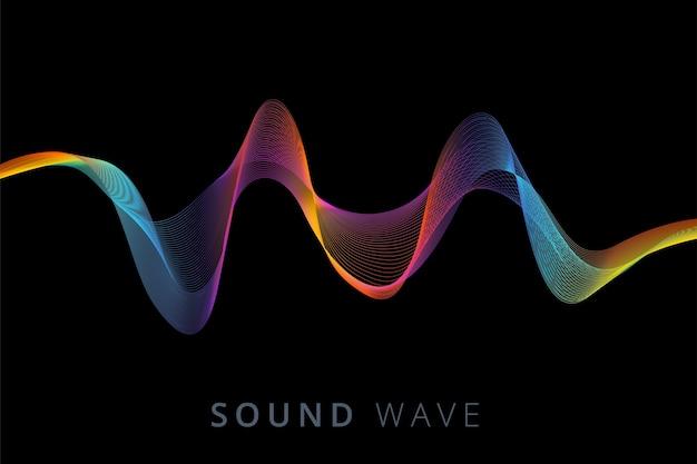 Plakat przedstawiający falę dźwiękową