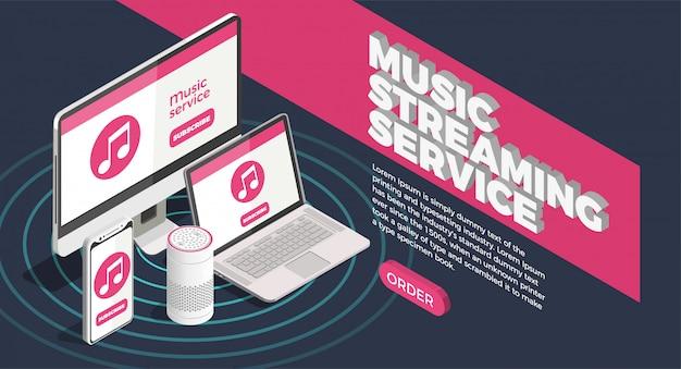 Plakat przemysłu muzycznego