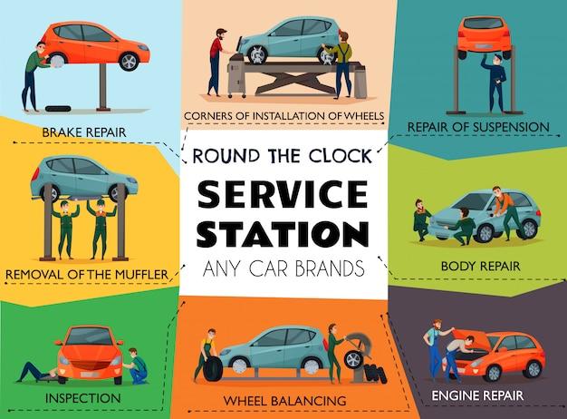 Plakat serwisowy samochodu