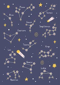 Plakat śliczne konstelacje znaki zodiaku