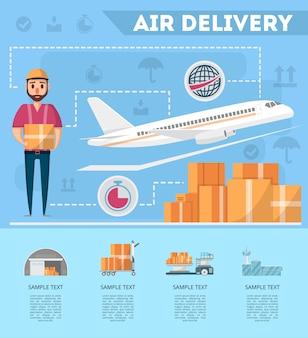 Plakat światowych usług lotniczych
