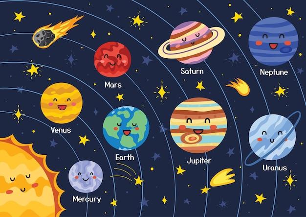 Plakat układu słonecznego z uroczymi planetami