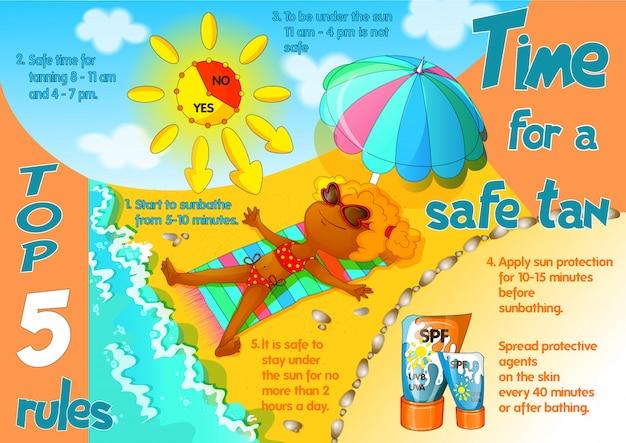 Plakat z infografikami na temat bezpiecznego tun.