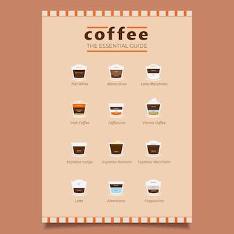 Plakat z przewodnikiem po kawie z asortymentem kawy