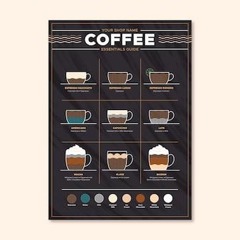 Plakat z przewodnikiem po kawie z różnorodną kawą