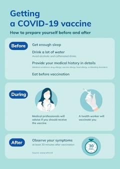 Plakat z szablonem wskazówek dotyczących szczepień, wskazówki dotyczące koronawirusa wektorowego