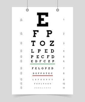Plakat z tabelą badania oczu