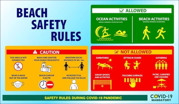Plakat z zasadami bezpieczeństwa na plaży lub praktykami zdrowia publicznego dotyczącymi covid19 lub protokołami bhp