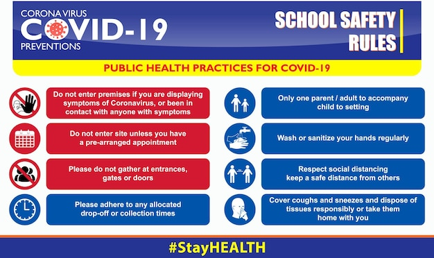 Plakat z zasadami bezpieczeństwa w szkole lub praktykami zdrowia publicznego dotyczącymi covid19 lub protokołem bhp