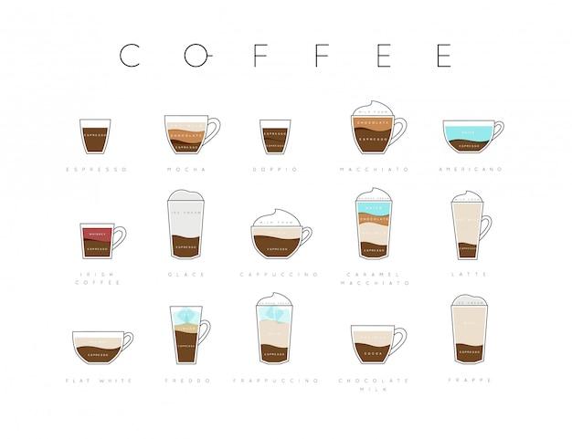 Plakatowe menu kawy z filiżankami i nazwami kawy