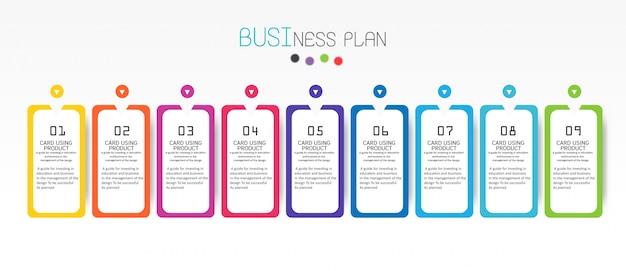 Plan biznesowy plansza