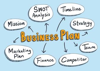 Plan biznesowy słowa ilustracyjni