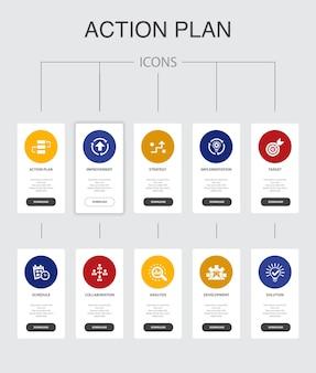 Plan działania infografika 10 kroków projektowanie interfejsu użytkownika.ulepszenie, strategia, wdrożenie, analiza proste ikony