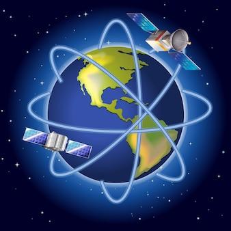 Planeta z satelitami
