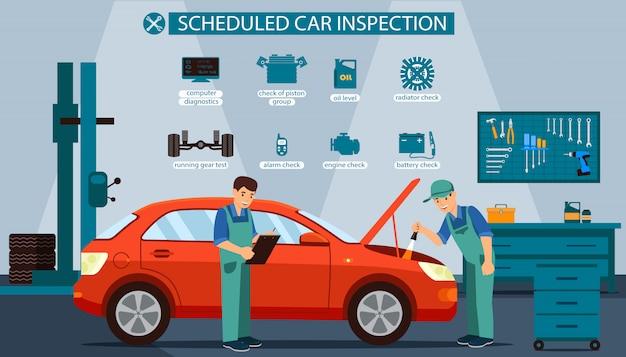 Planowana usługa inspekcji samochodów z płaskim banerem.