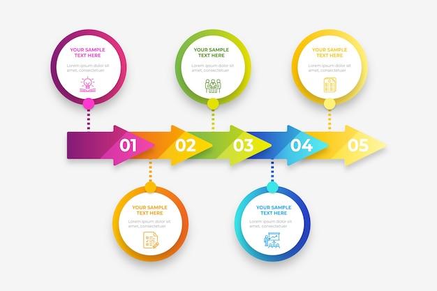 Plansza biznes gradientu osi czasu
