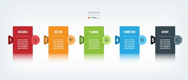 Plansza biznes szablon z projektem kroku lub opcji
