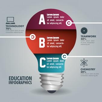 Plansza edukacji