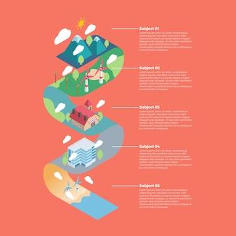 Plansza ekologia płaska konstrukcja w kolorach retro