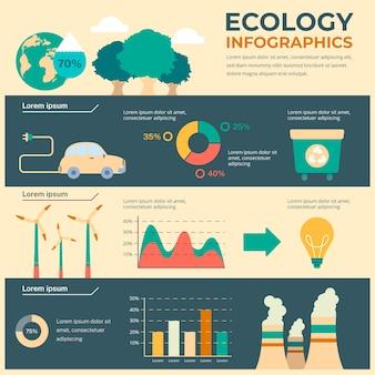 Plansza ekologia w kolorach retro