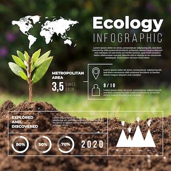 Plansza ekologia ze zdjęciem
