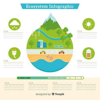 Plansza ekosystemu tło