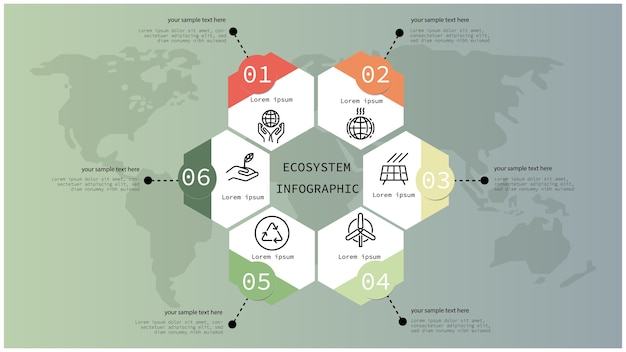 Plansza ekosystemu