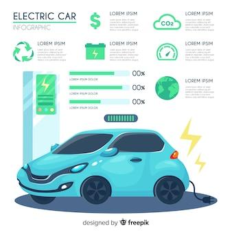 Plansza elektryczny samochód