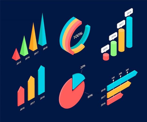Plansza elementy izometryczne. szablony kolorowych wykresów i diagramów, statystyki i analizy danych informacyjnych. szablon do prezentacji, projektu raportu, strony docelowej. ilustracja.