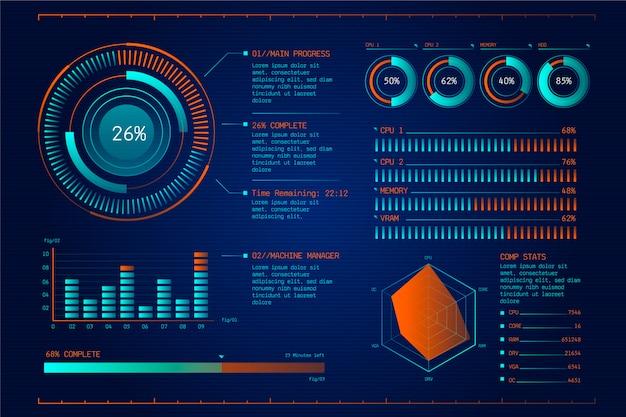 Plansza futurystyczna technologia