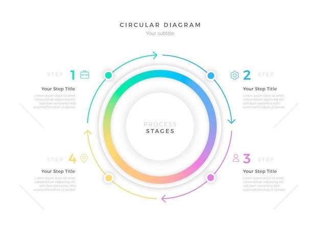 Plansza gradientu kołowego diagramu