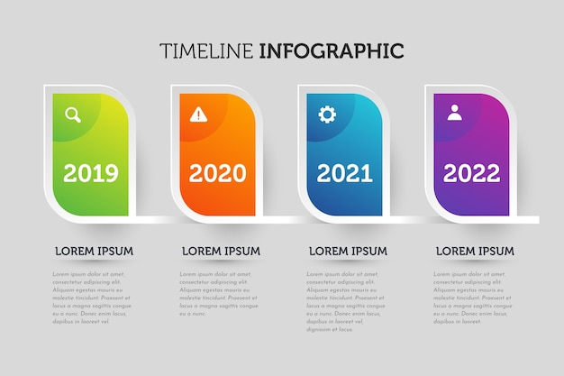 Plansza gradientu osi czasu