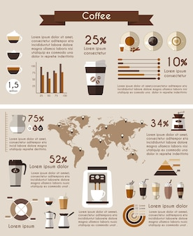 Plansza kawy. pij grafikę, filiżankę i infografikę, cappuccino i espresso