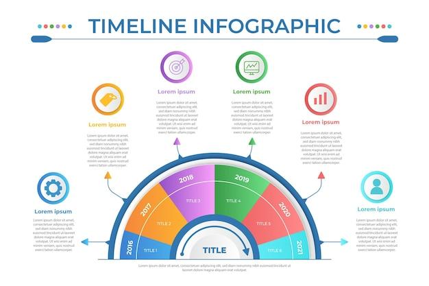 Plansza kolorowe gradientu osi czasu