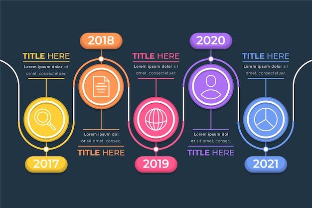 Plansza kolorowy osi czasu