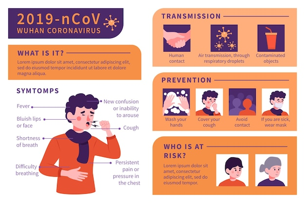 Plansza koncepcja koronawirusa