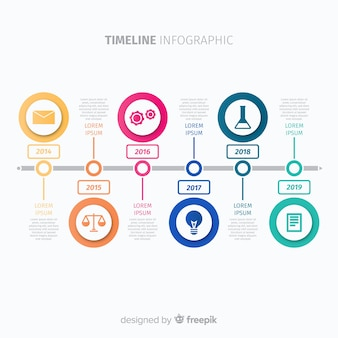 Plansza koncepcja osi czasu