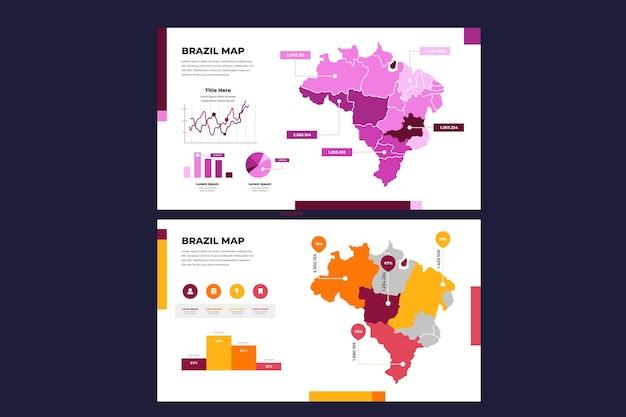 Plansza liniowej mapy brazylii