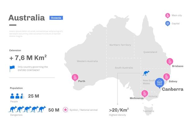Plansza mapa australii płaska konstrukcja