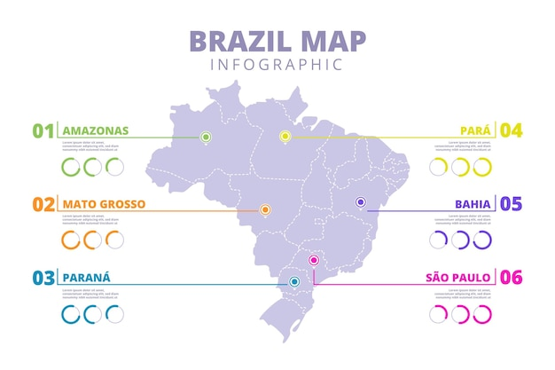 Plansza mapa brazylia ręcznie rysowane