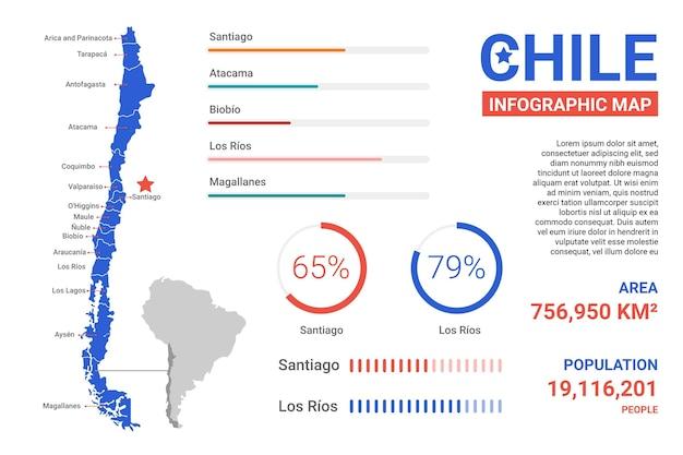 Plansza mapa chile płaski kształt