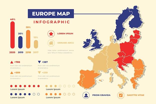 Plansza mapa europy w płaskiej konstrukcji