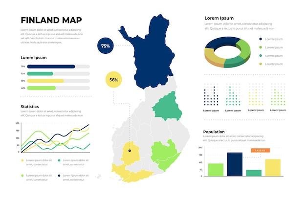Plansza mapa finlandii w płaskiej konstrukcji