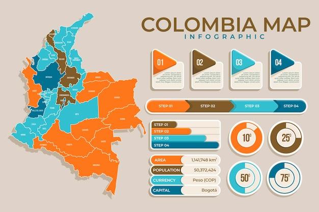 Plansza mapa kolumbii w płaskiej konstrukcji