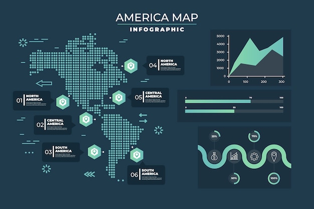 Plansza mapy ameryki w płaskiej konstrukcji